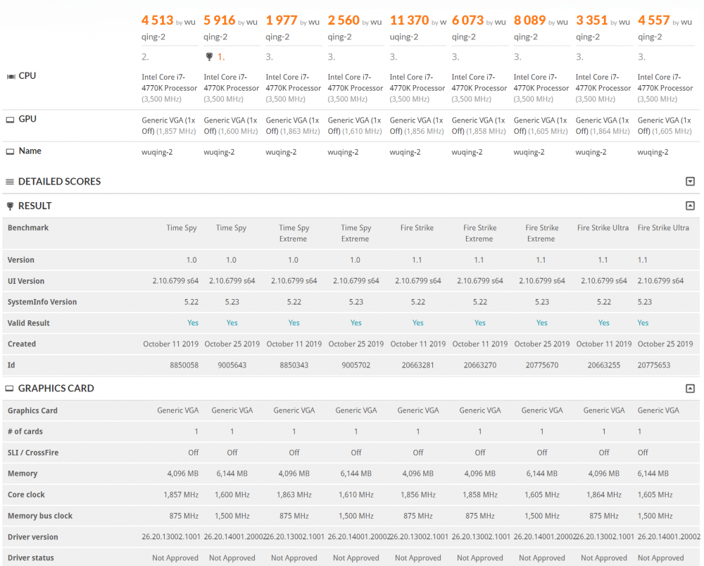 AMD-Radeon-RX-5600-XT-Graphics-Card-Benchmarks-3DMark-Full.thumb.png.32e960b24f91fb68ef3823adc83b026b.png