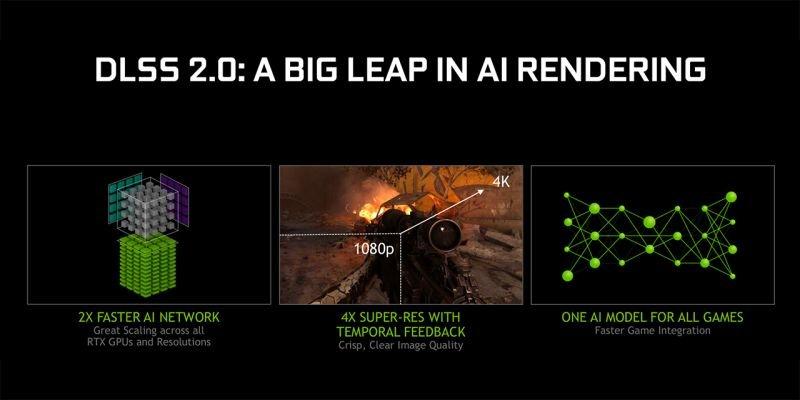 nvidia-dlss-2-0-slide-1.jpg.61dfc2ca349fd307753f23f65690653e.jpg