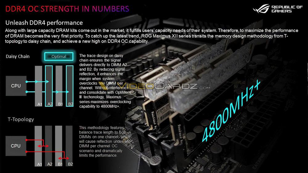 ASUS-Z490-Memory-2.thumb.jpg.5d672f1ece6b0ecfcc28eccd5c7b42ae.jpg