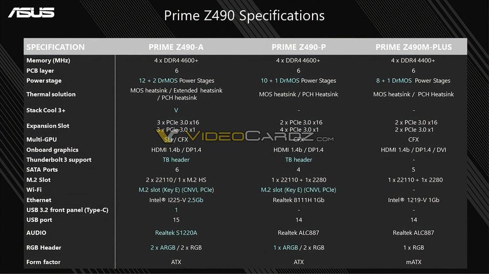 ASUS-Z490-PRIME-Specs.thumb.jpg.8dd2574ed9d8f460c44d9064b25bb0db.jpg