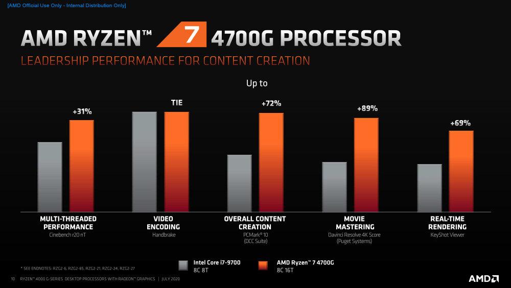 171634877_AMDRyzen4000G-SeriesDesktopProcessors_Press-10.jpg.74c209f79c1689d1a9e2f566a2fc9110.jpg
