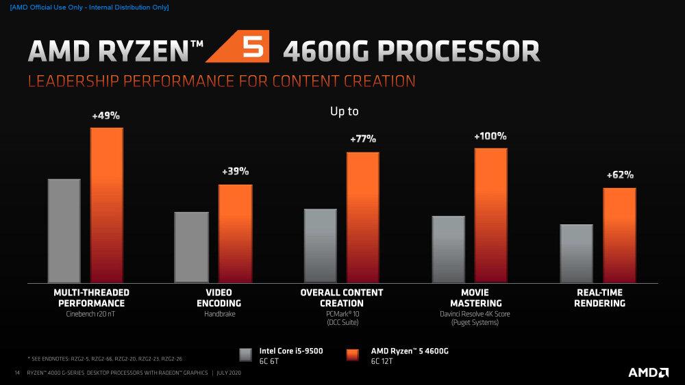 2018733124_AMDRyzen4000G-SeriesDesktopProcessors_Press-14.jpg.8134099257dad7ea28124fdd0b78cc15.jpg