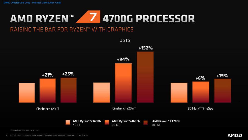 875616049_AMDRyzen4000G-SeriesDesktopProcessors_Press-8.jpg.da680959b7008209ad3ce1826bcb843f.jpg