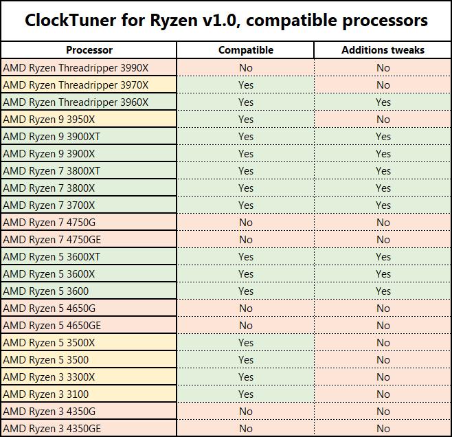ClockTuner-For-Ryzen-Release-Support.png.ee81d59a6aa54750dd492e847523e3e8.png