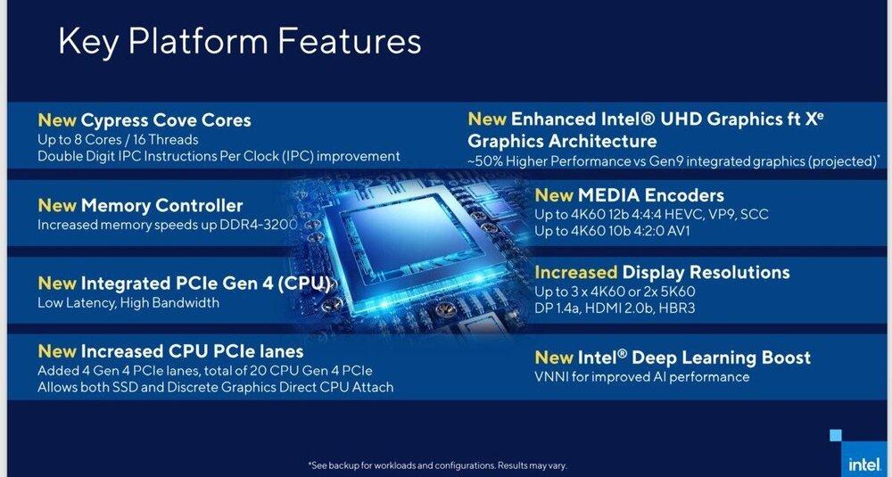 Intel-Rocket-Lake-S-chips-for-desktop-will-have-up-to-1200x642.thumb.jpg.0b40d75650539c9a7c72f62df0e415b1.jpg