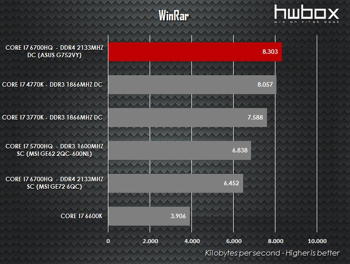 κόστος συμπαικτών DC