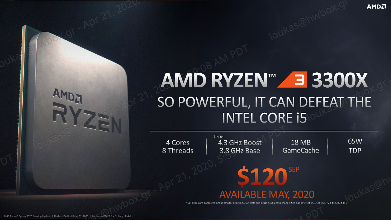 Ryzen 3 B550 Press Deck Under NDA until May 7 at 9 am EDT 10 copy